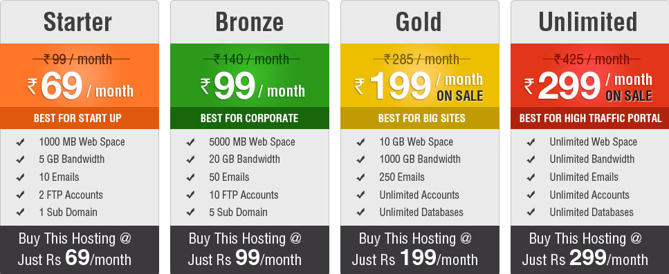 WordPress Hosting Cost
